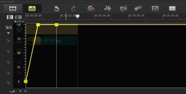 再次添加阻光度关键帧为100